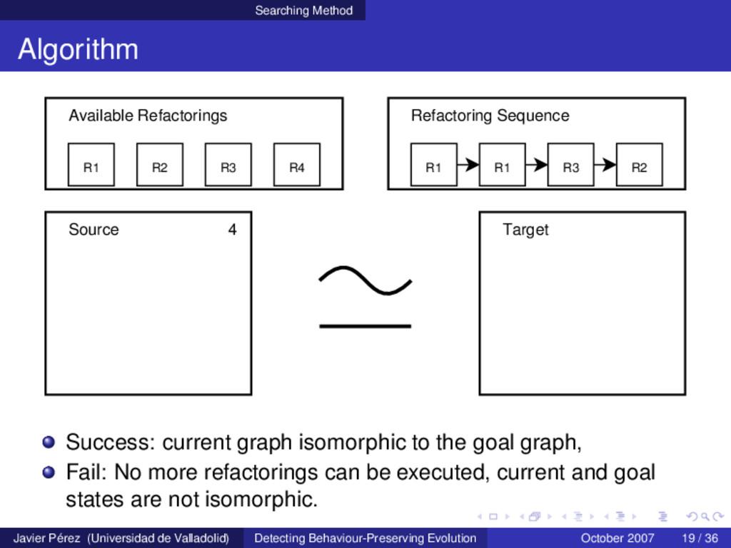 Searching Method Algorithm Target Source 4 R1 R...
