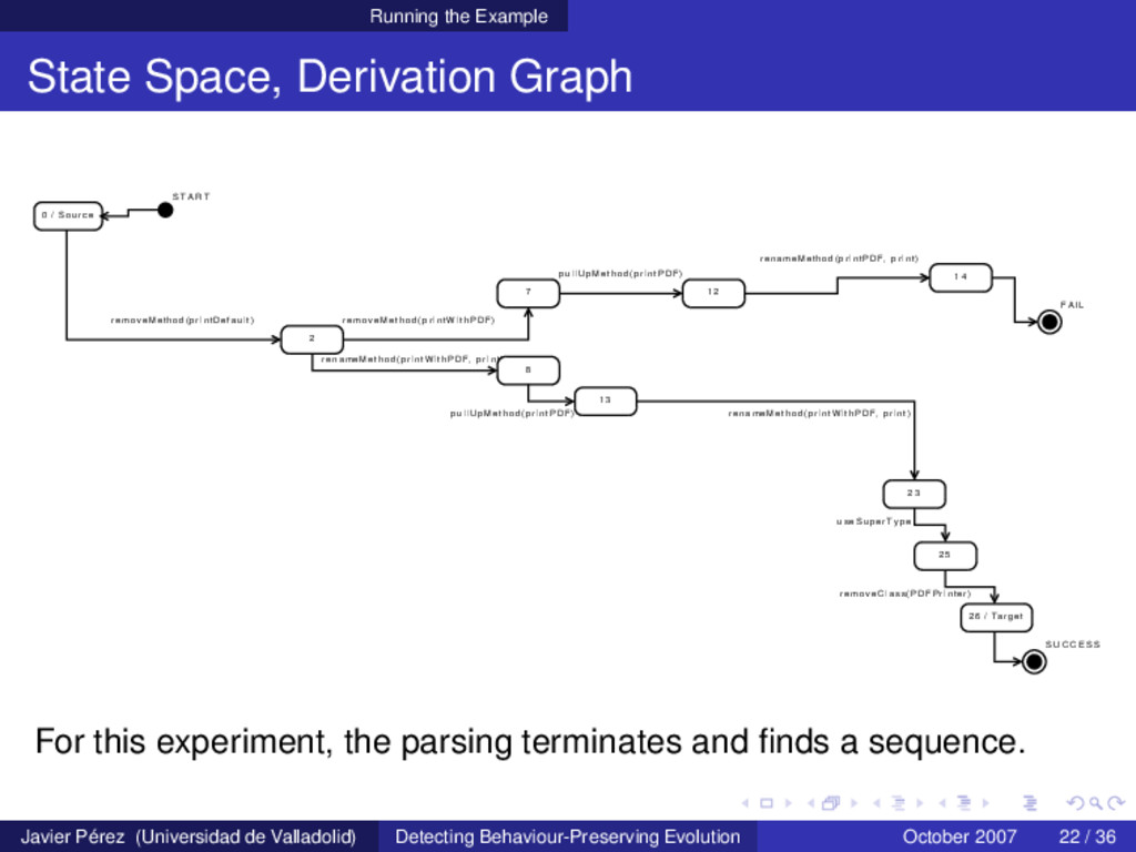 Running the Example State Space, Derivation Gra...