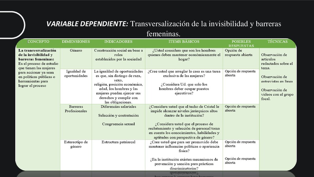 VARIABLE DEPENDIENTE: Transversalización de la ...
