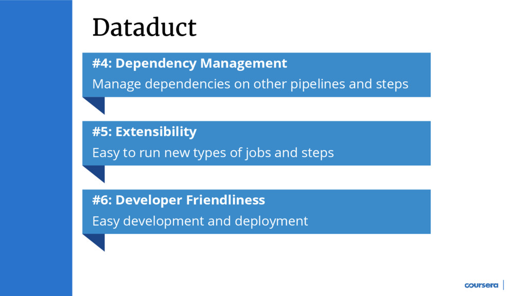Dataduct #4: Dependency Management Manage depen...