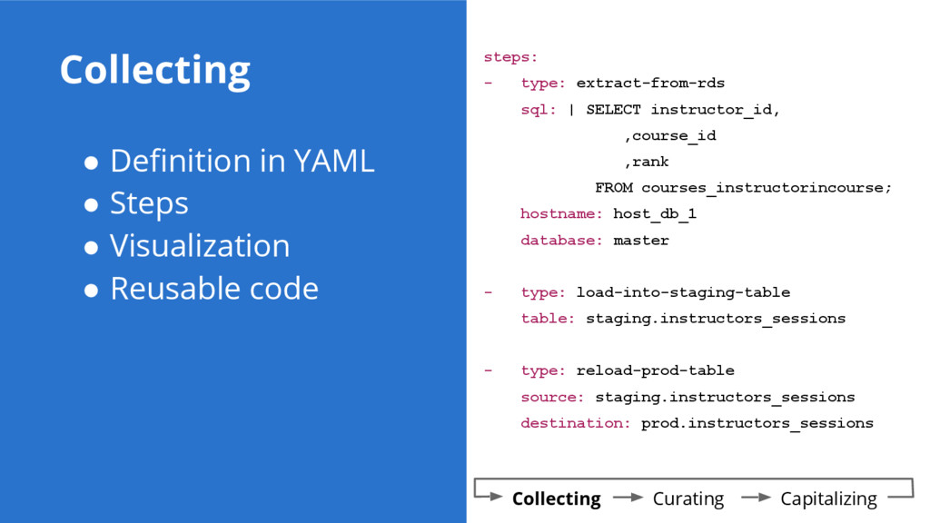 Collecting ● Definition in YAML ● Steps ● Visua...