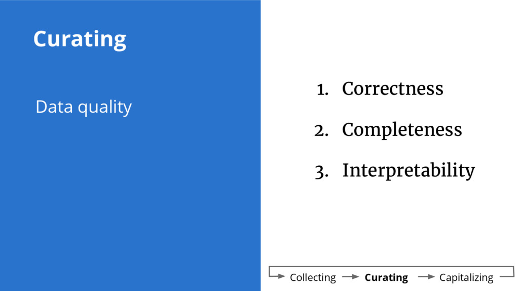 Curating Data quality Collecting Curating Capit...