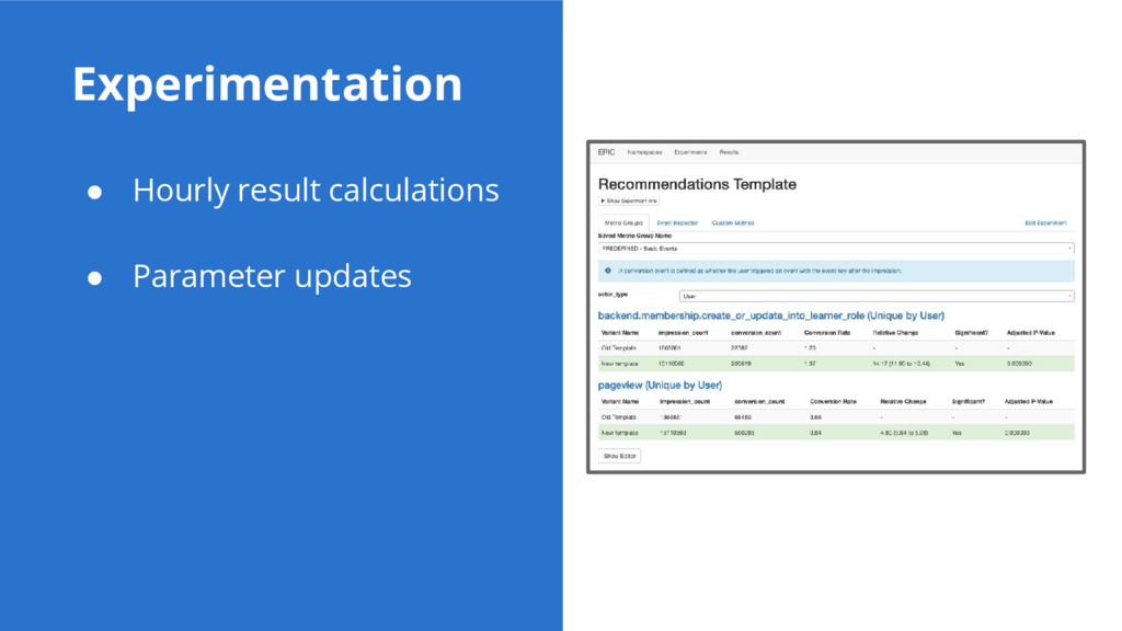 Experimentation ● Hourly result calculations ● ...