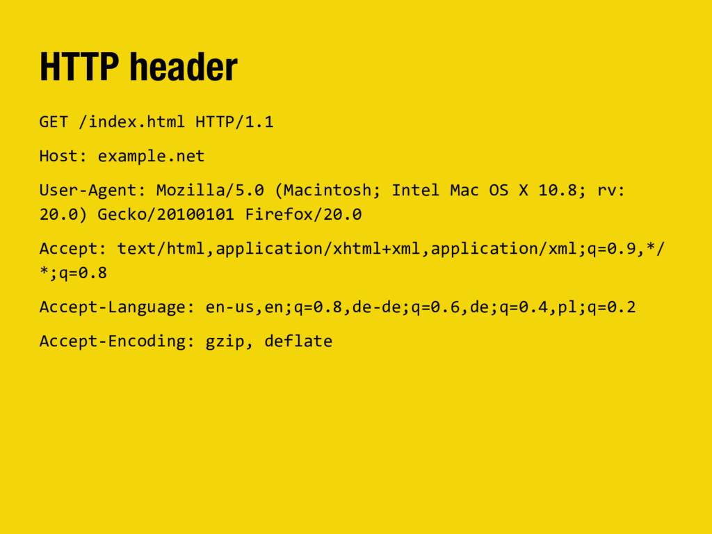 GET /index.html HTTP/1.1  Host: exa...