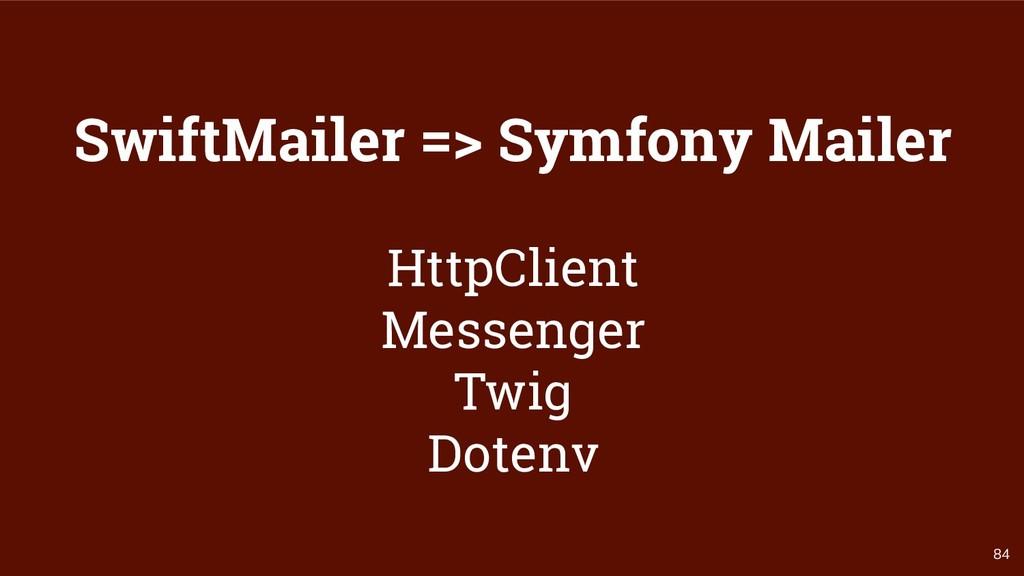84 SwiftMailer => Symfony Mailer HttpClient Mes...