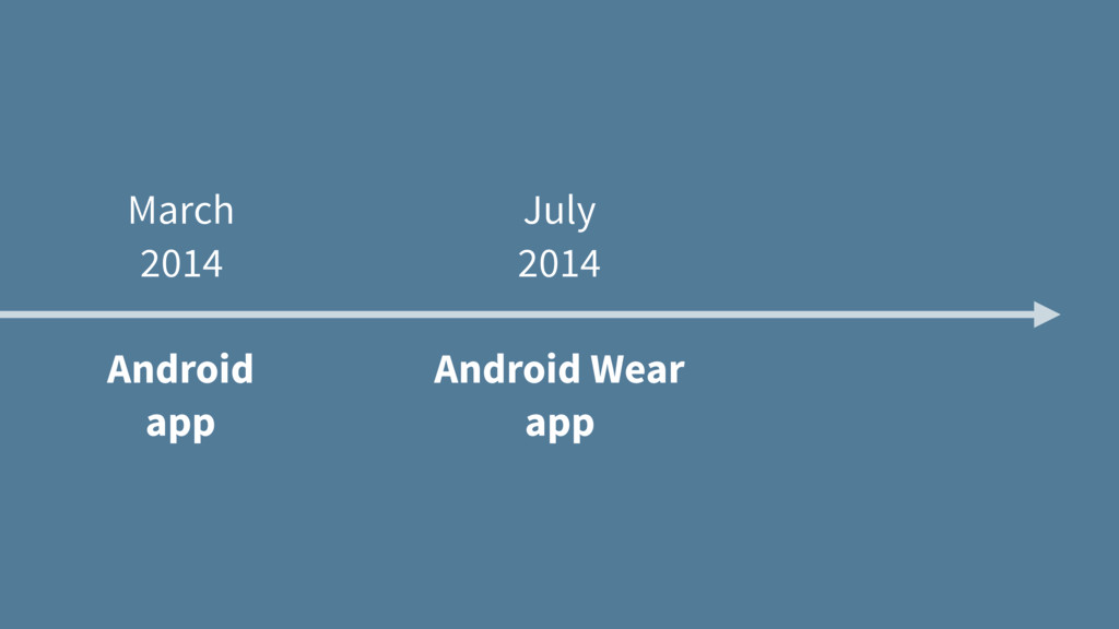 March 2014 Android app July 2014 Android Wear a...