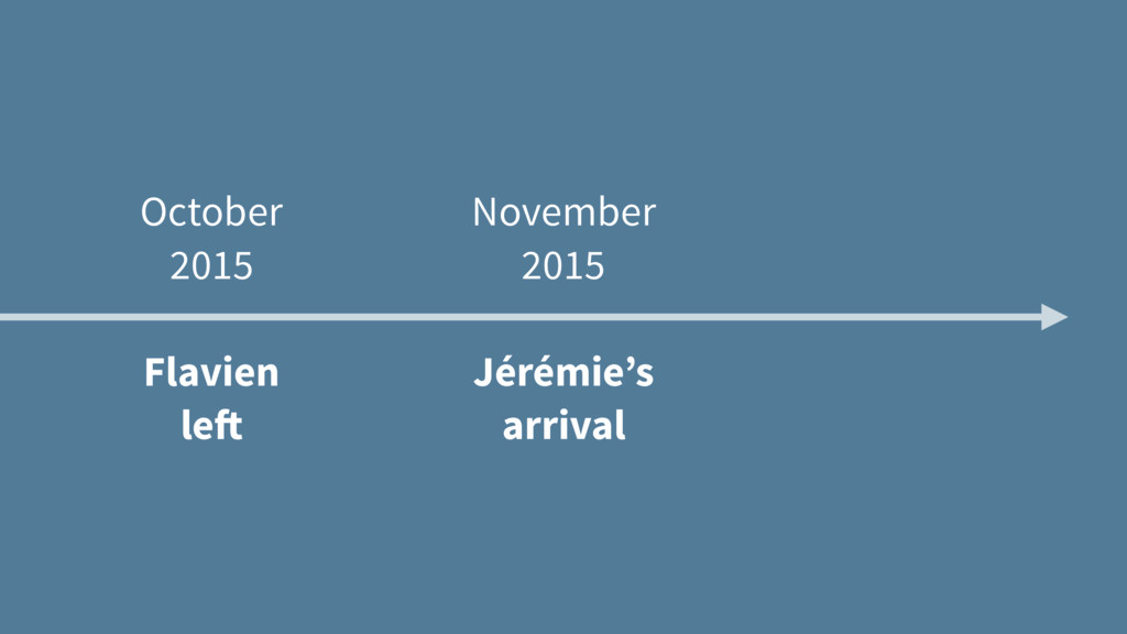 October 2015 Flavien left November 2015 Jérémie...