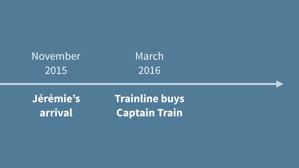 November 2015 Jérémie's arrival Trainline buys ...