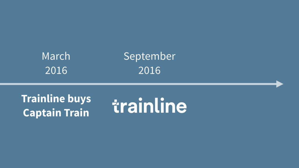Trainline buys Captain Train March 2016 Septemb...