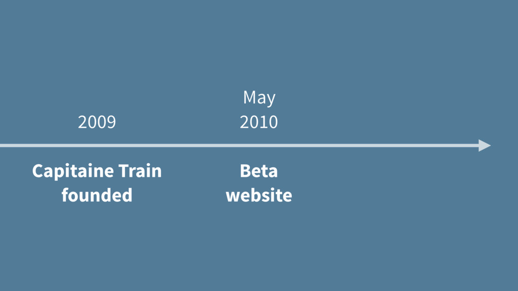 2009 Capitaine Train founded May 2010 Beta webs...