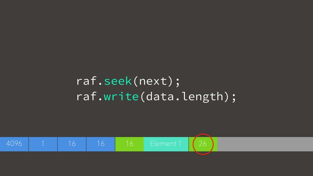 raf.seek(next); raf.write(data.length);