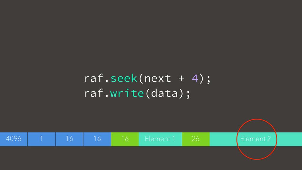 raf.seek(next + 4); raf.write(data);