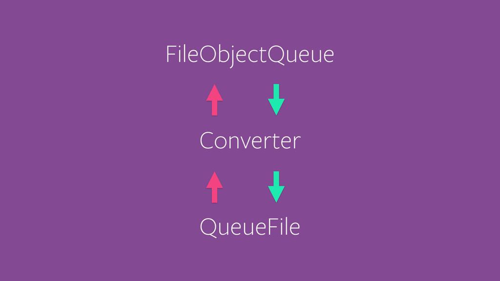 FileObjectQueue Converter QueueFile