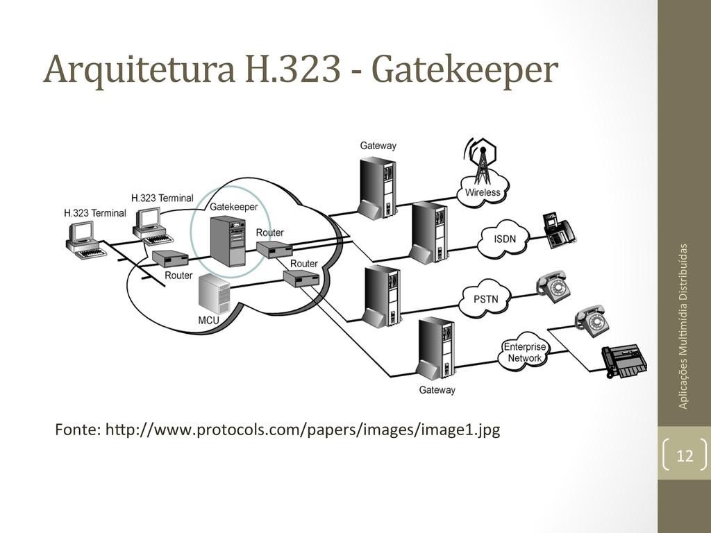 Arquitetura H.323 -‐ Gatekeeper  A...