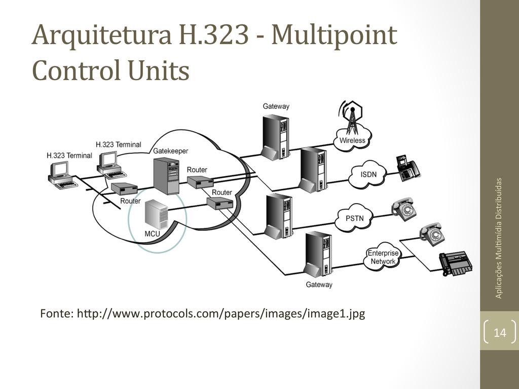 Arquitetura H.323 -‐ Multipoint  C...