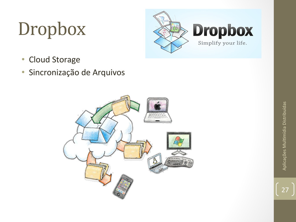 Dropbox  • Cloud Storage  • Sincroni...