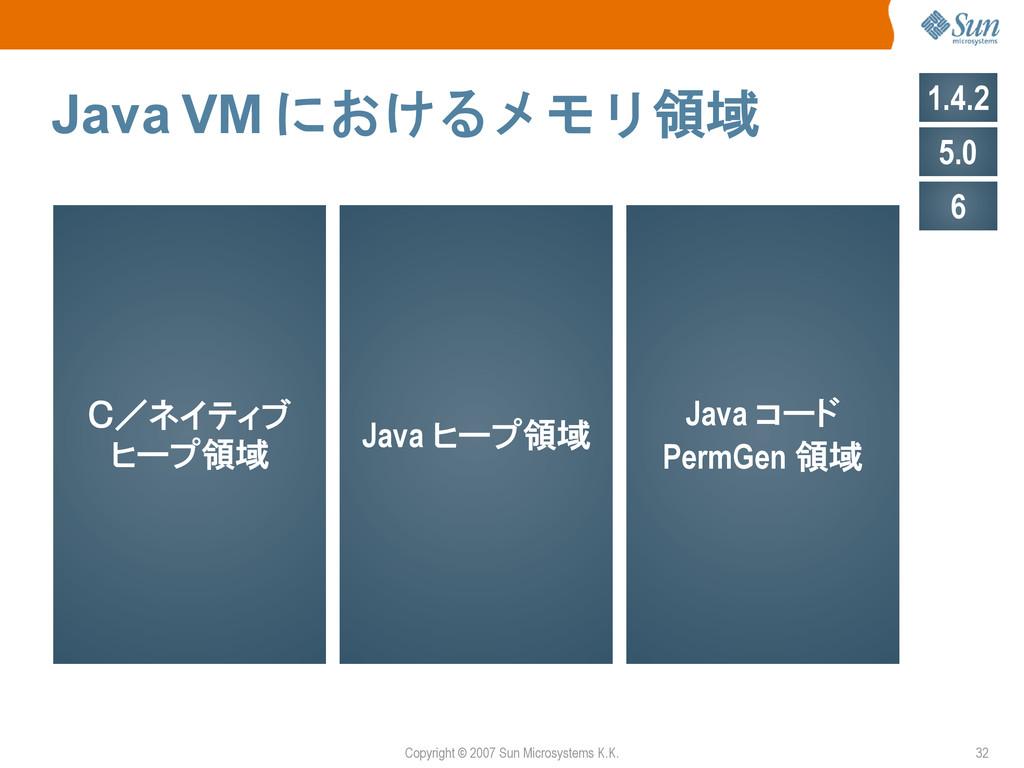 Copyright © 2007 Sun Microsystems K.K. 32 Java ...