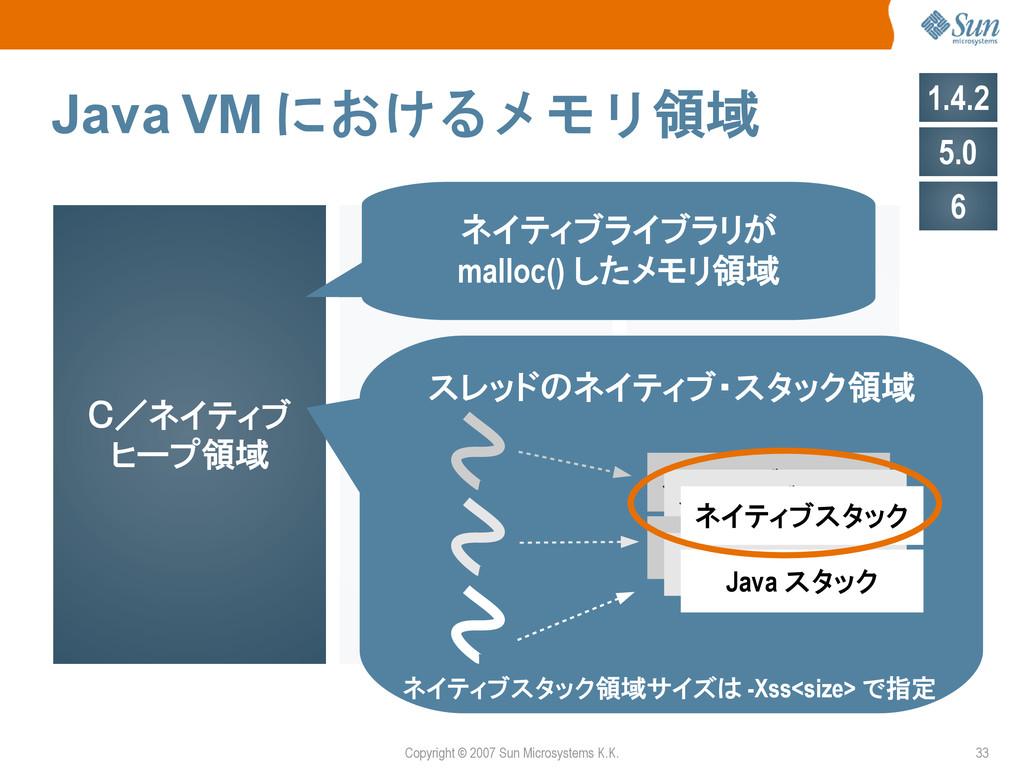 Copyright © 2007 Sun Microsystems K.K. 33 Java ...