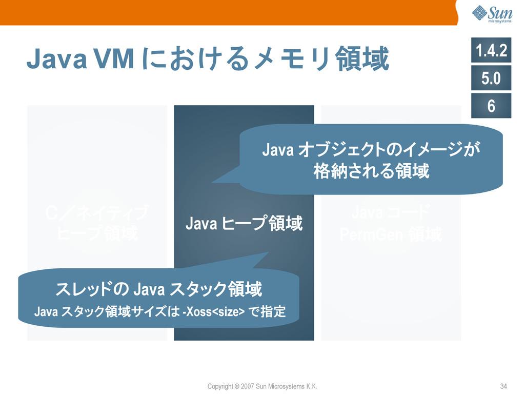 Copyright © 2007 Sun Microsystems K.K. 34 Java ...
