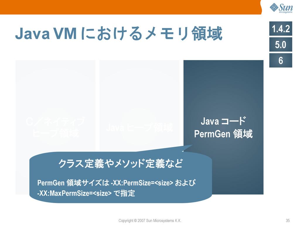 Copyright © 2007 Sun Microsystems K.K. 35 Java ...