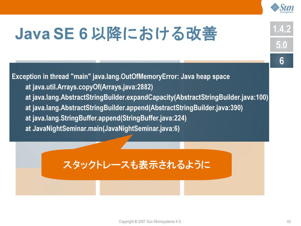 Copyright © 2007 Sun Microsystems K.K. 43 Java ...