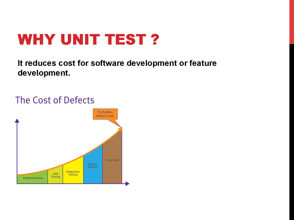 WHY UNIT TEST ? It reduces cost for software de...