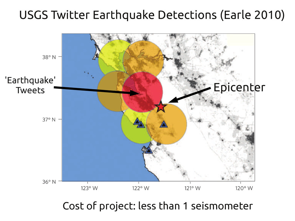 USGS Twitter Earthquake Detections (Earle 2010)...