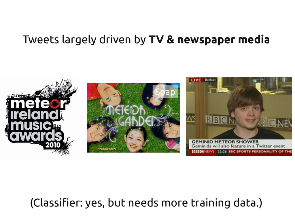 Tweets largely driven by TV & newspaper media S...