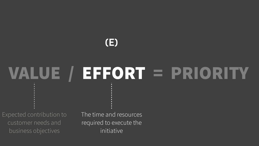 VALUE / EFFORT = PRIORITY The time and resource...