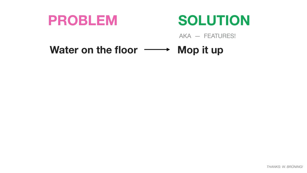 PROBLEM SOLUTION Water on the floor Mop it up TH...