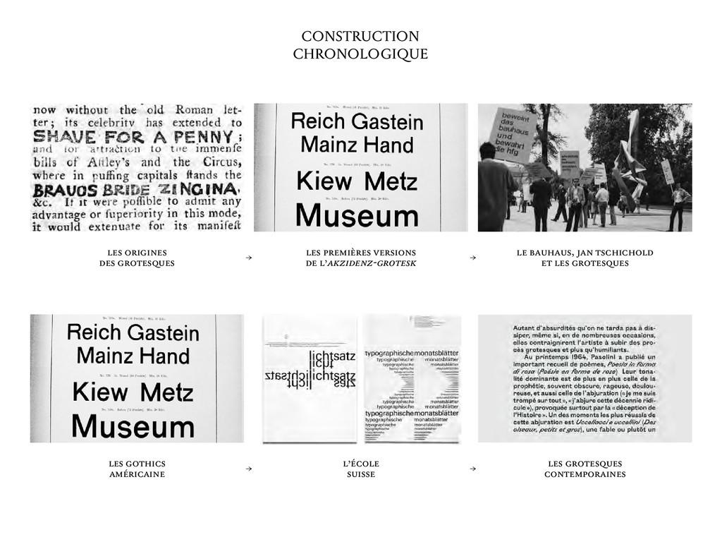CONSTRUCTION CHRONOLOGIQUE LES ORIGINES DES GRO...