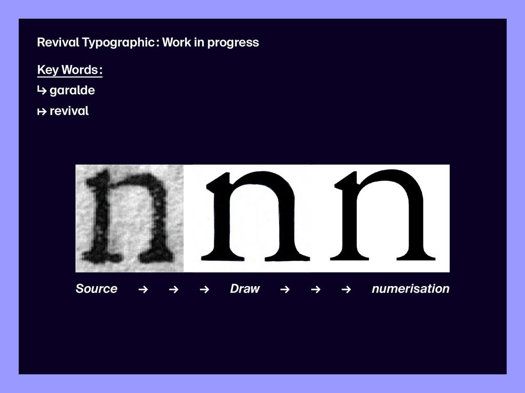 Revival Typographic : Work in progress Key Word...