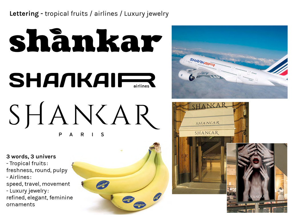 shanka airlines Lettering - tropical fruits / a...