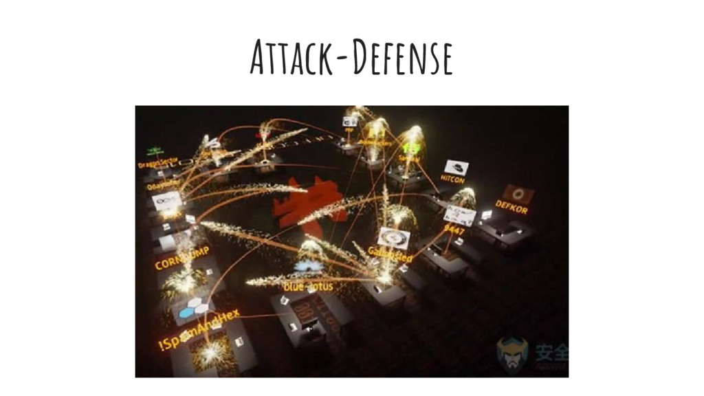 Attack-Defense