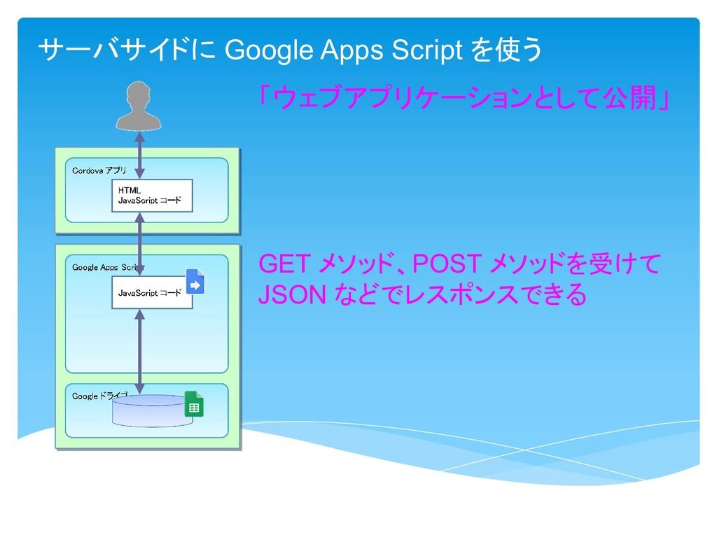 サーバサイドに Google Apps Script を使う 「ウェブアプリケーションとして公...