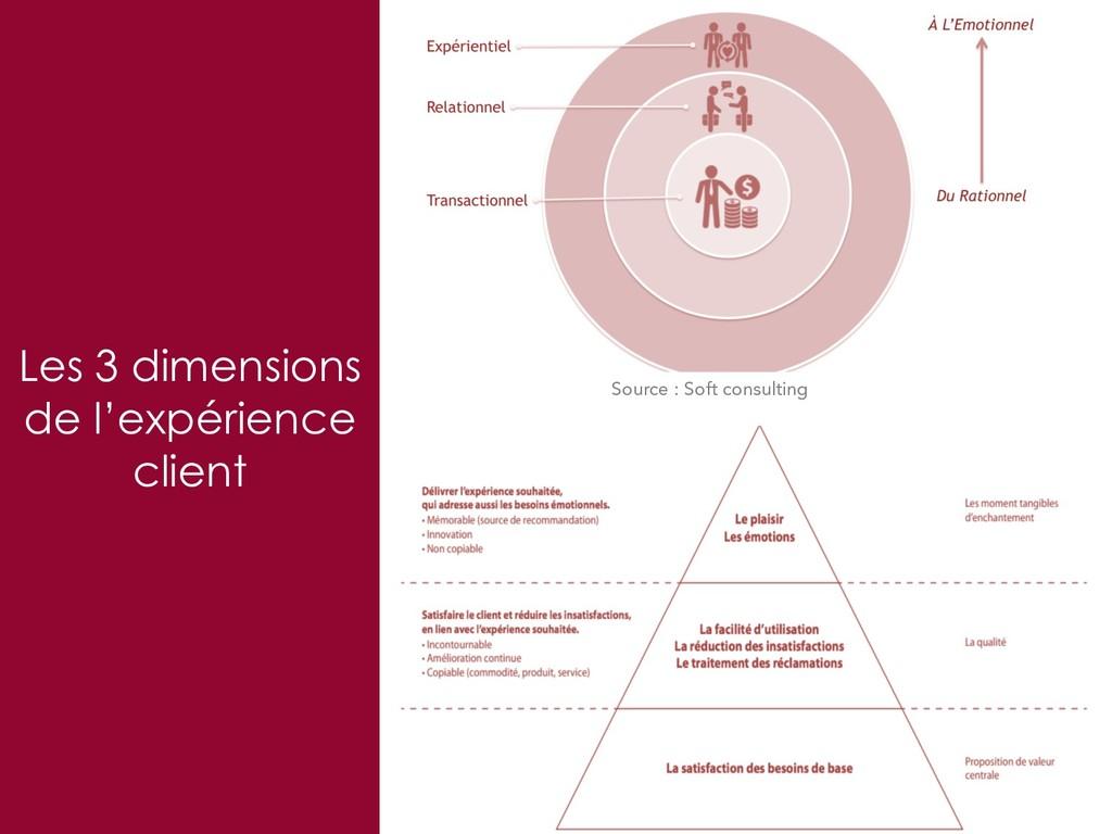 Les 3 dimensions de l'expérience client 14 Sour...