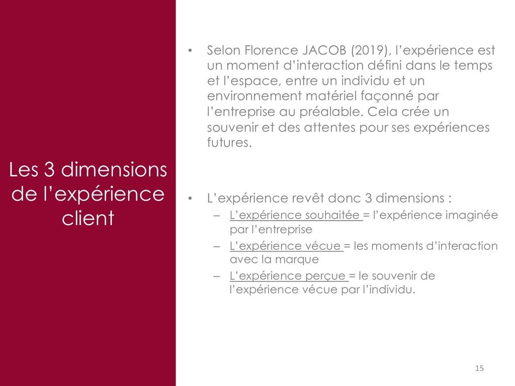 Les 3 dimensions de l'expérience client 15 • Se...