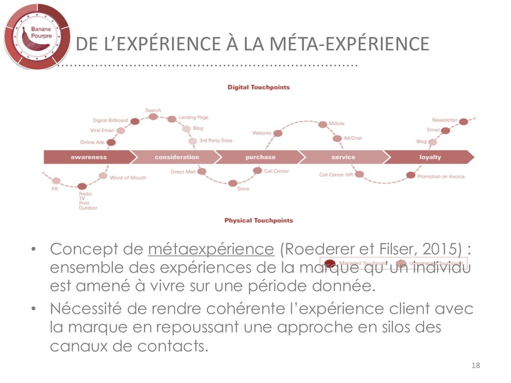 DE L'EXPÉRIENCE À LA MÉTA-EXPÉRIENCE 18 • Conce...