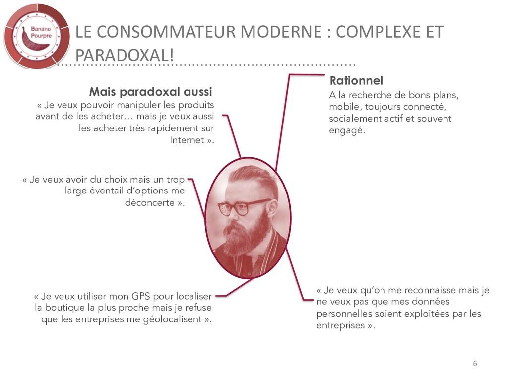 LE CONSOMMATEUR MODERNE : COMPLEXE ET PARADOXAL...