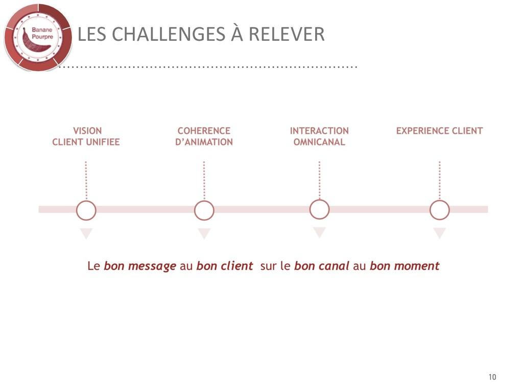 LES CHALLENGES À RELEVER 10