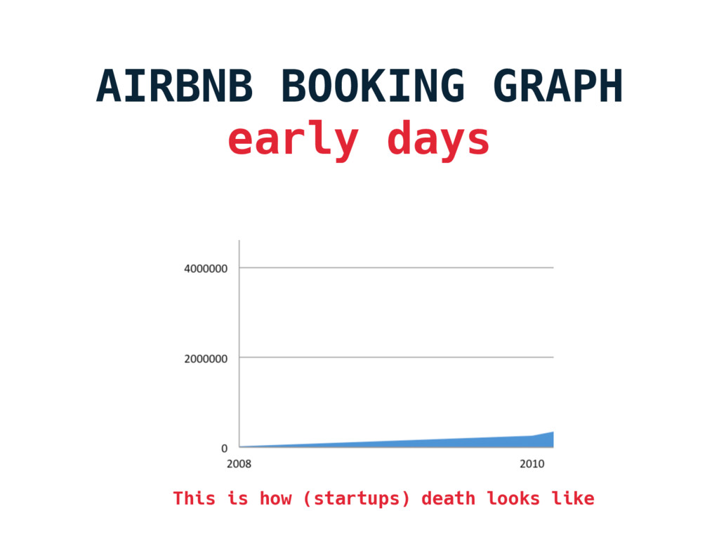 AIRBNB BOOKING GRAPH early days This is how (...