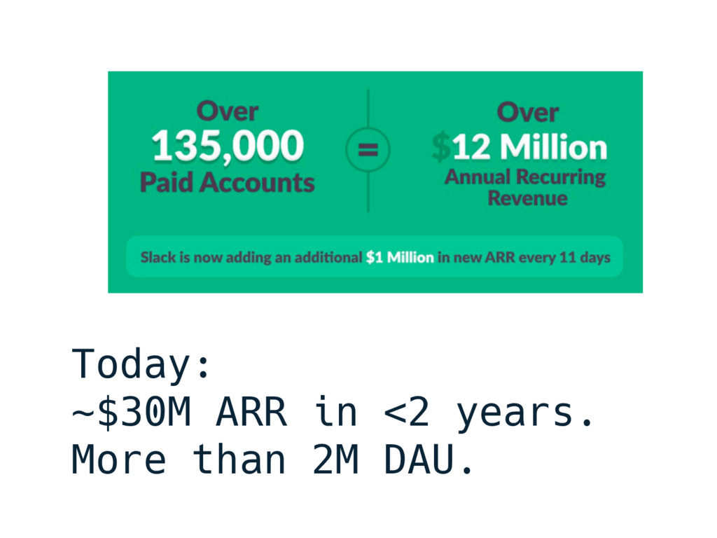 Today:  ~$30M ARR in <2 years. More than 2M D...