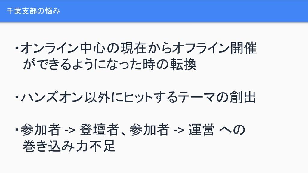 千葉支部の悩み ・オンライン中心の現在からオフライン開催  ができるようになった時の転換 ・ハ...