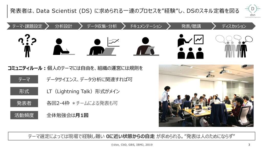 """発表者は、Data Scientist (DS) に求められる⼀連のプロセスを""""経験""""し、DS..."""