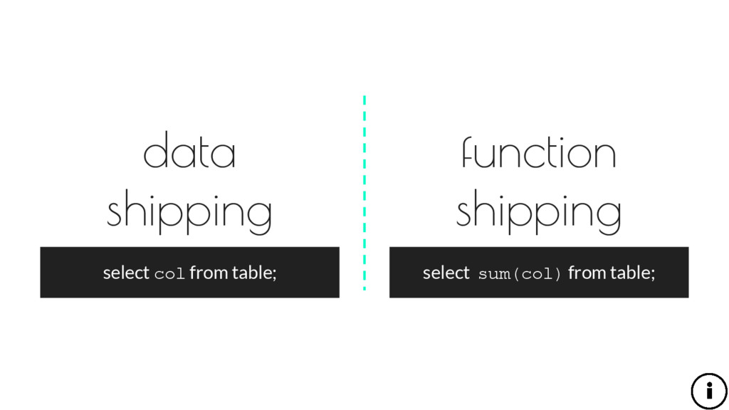 data shipping function shipping select sum(col)...