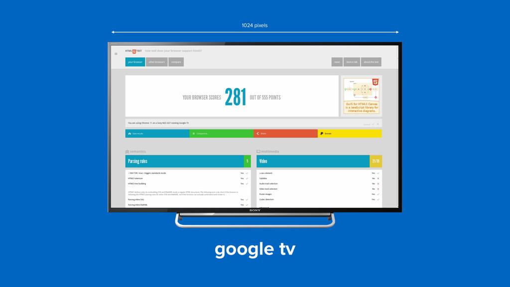 google tv 1024 pixels