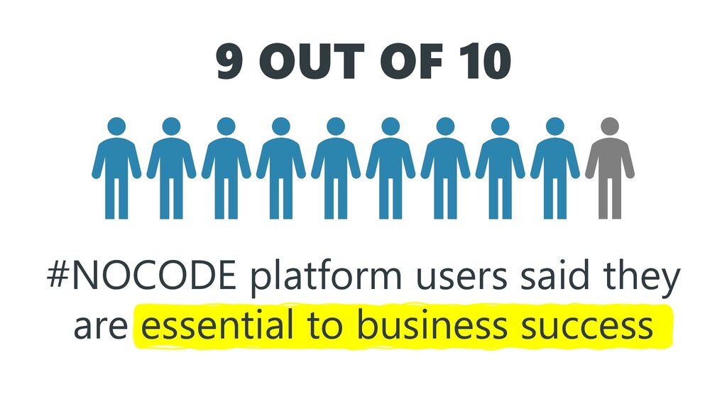 9 OUT OF 10 #NOCODE platform users said they ar...