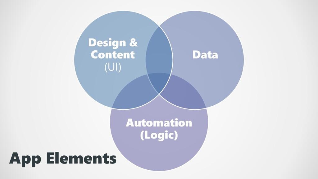 Automation (Logic) Data Design & Content (UI) A...