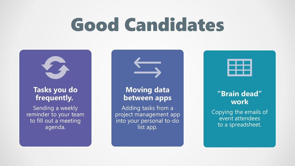Good Candidates Tasks you do frequently. Sendin...