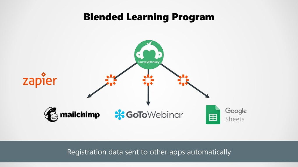 Blended Learning Program Registration data sent...